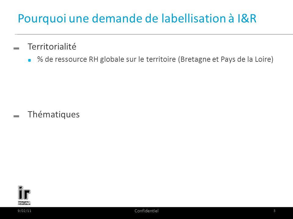 Pourquoi une demande de labellisation à I&R Territorialité % de ressource RH globale sur le territoire (Bretagne et Pays de la Loire) Thématiques 9/02