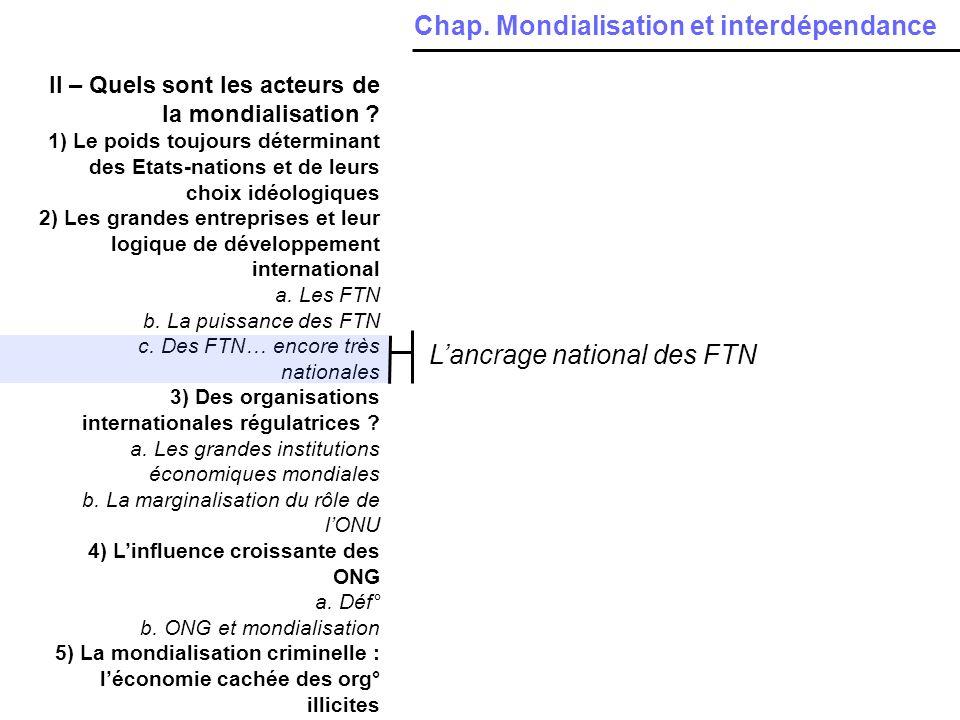 II – Quels sont les acteurs de la mondialisation ? 1) Le poids toujours déterminant des Etats-nations et de leurs choix idéologiques 2) Les grandes en