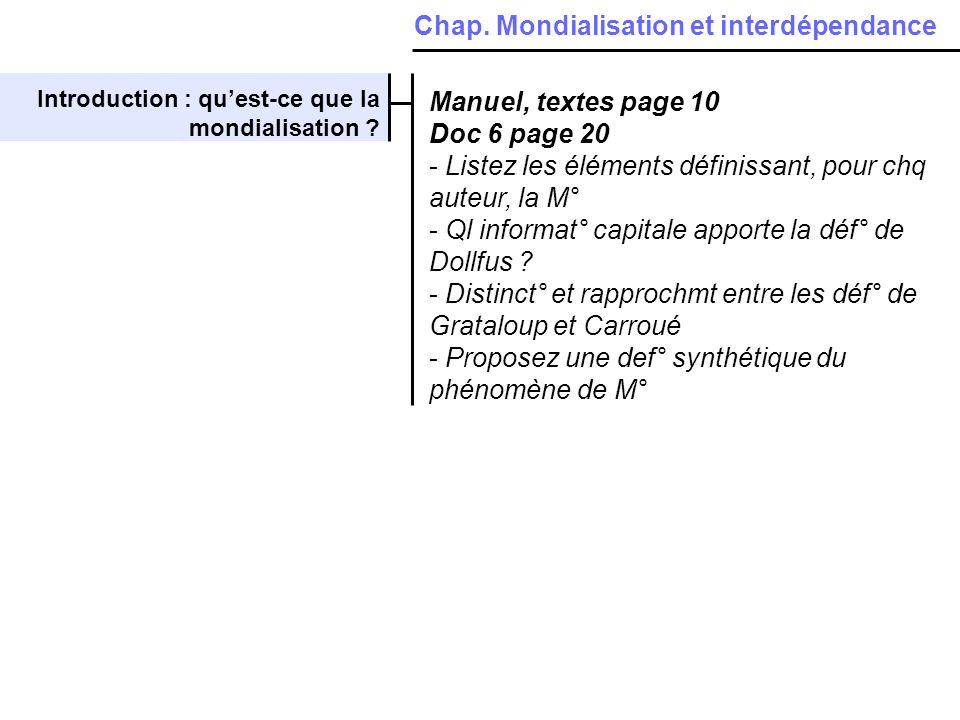 Manuel, textes page 10 Doc 6 page 20 - Listez les éléments définissant, pour chq auteur, la M° - Ql informat° capitale apporte la déf° de Dollfus ? -