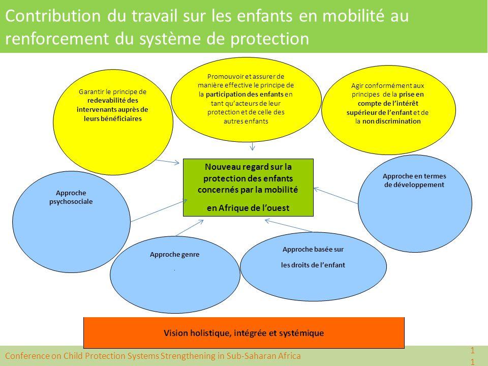 Conference on Child Protection Systems Strengthening in Sub-Saharan Africa Contribution du travail sur les enfants en mobilité au renforcement du syst