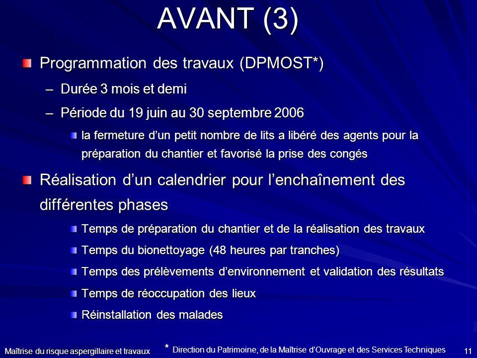 Maîtrise du risque aspergillaire et travaux11 AVANT (3) Programmation des travaux (DPMOST*) –Durée 3 mois et demi –Période du 19 juin au 30 septembre