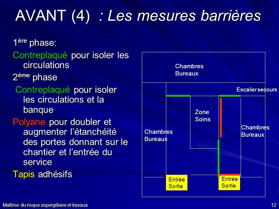 Maîtrise du risque aspergillaire et travaux12 AVANT (4) : Les mesures barrières 1 ère phase: Contreplaqué pour isoler les circulations 2 ème phase Con