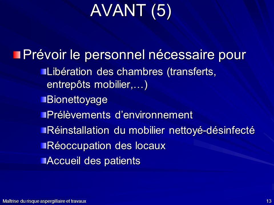Maîtrise du risque aspergillaire et travaux13 AVANT (5) Prévoir le personnel nécessaire pour Libération des chambres (transferts, entrepôts mobilier,…