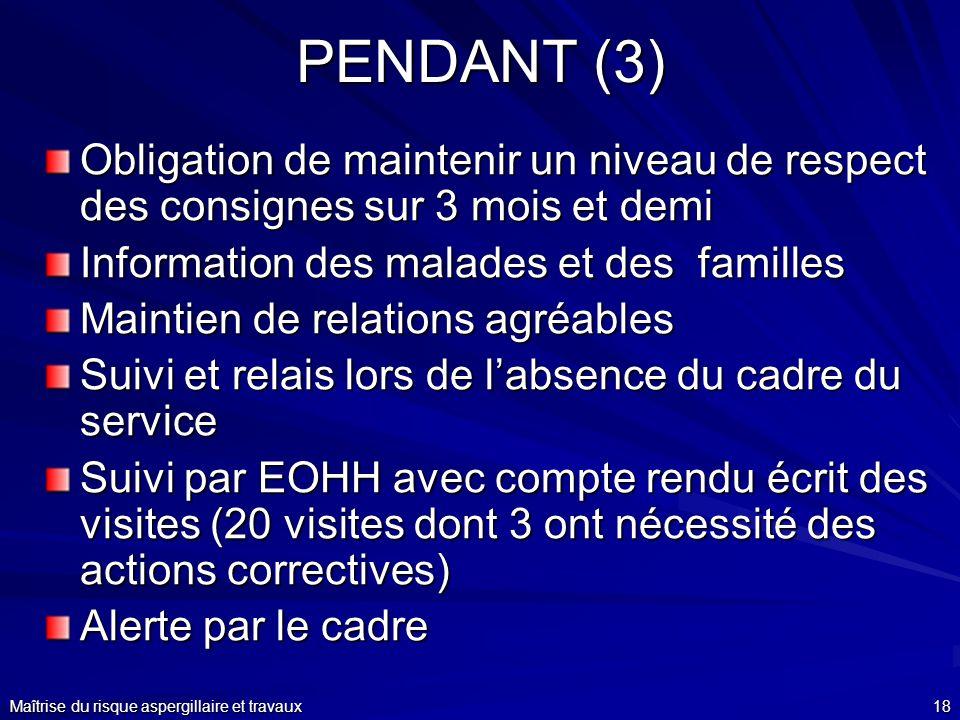 Maîtrise du risque aspergillaire et travaux18 PENDANT (3) Obligation de maintenir un niveau de respect des consignes sur 3 mois et demi Information de