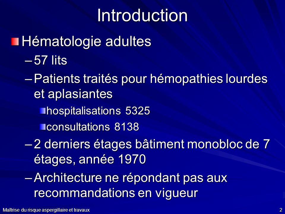 Maîtrise du risque aspergillaire et travaux2 Introduction Hématologie adultes –57 lits –Patients traités pour hémopathies lourdes et aplasiantes hospi