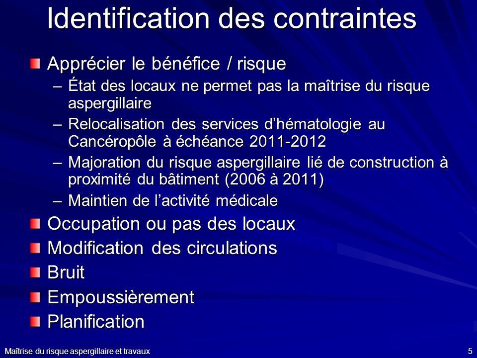 Maîtrise du risque aspergillaire et travaux5 Identification des contraintes Apprécier le bénéfice / risque –État des locaux ne permet pas la maîtrise