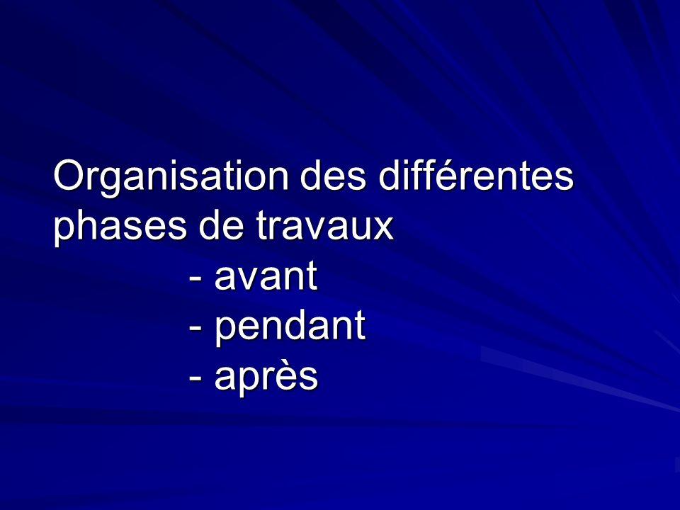 Organisation des différentes phases de travaux - avant - pendant - après