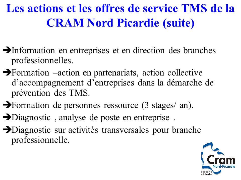Les actions et les offres de service TMS de la CRAM Nord Picardie (suite) Information en entreprises et en direction des branches professionnelles. Fo