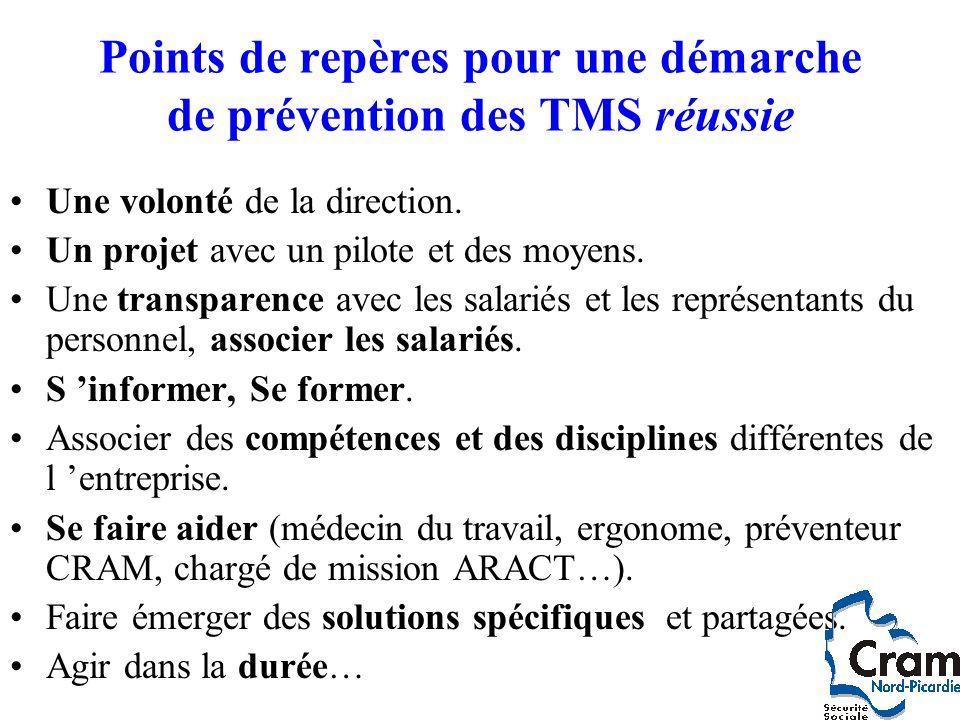 Points de repères pour une démarche de prévention des TMS réussie Une volonté de la direction. Un projet avec un pilote et des moyens. Une transparenc
