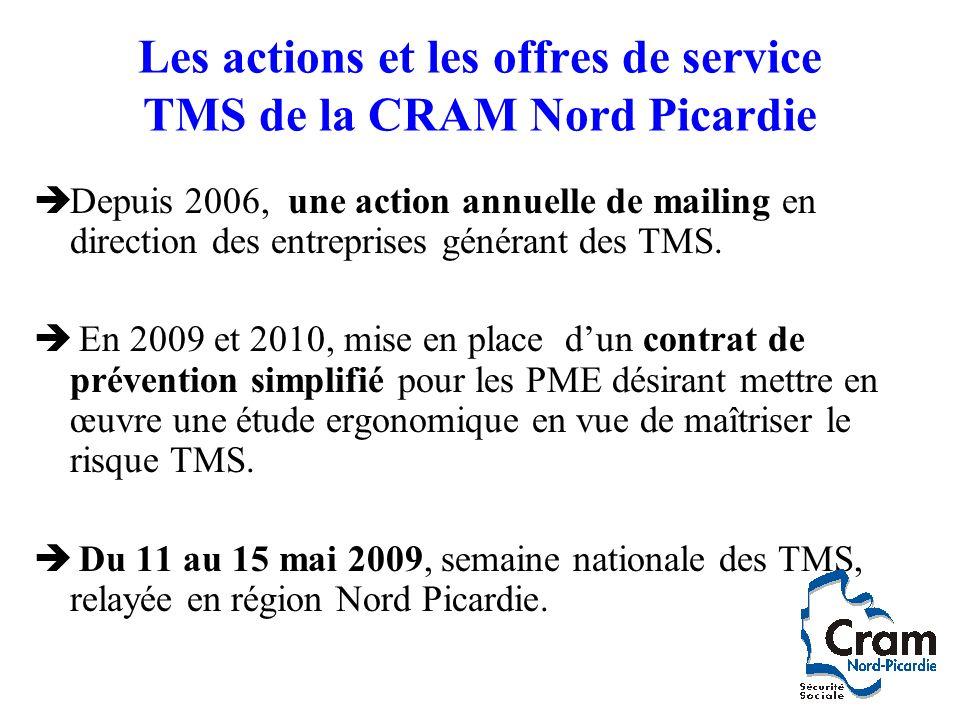 Les actions et les offres de service TMS de la CRAM Nord Picardie Depuis 2006, une action annuelle de mailing en direction des entreprises générant de