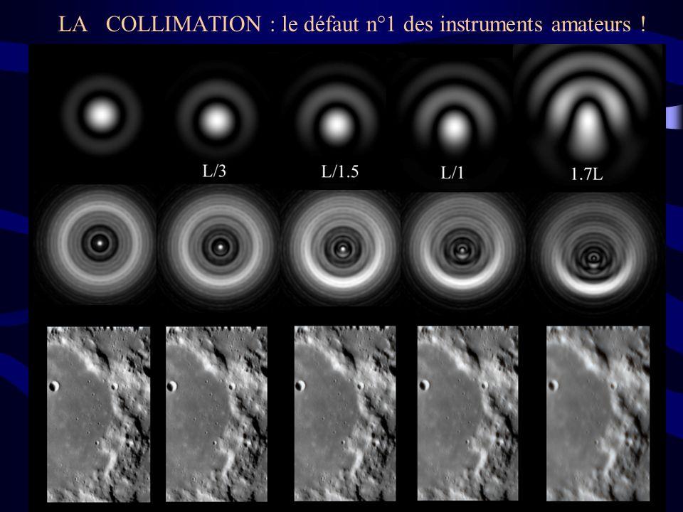 LA COLLIMATION : le défaut n°1 des instruments amateurs !