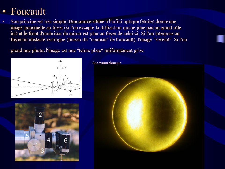 Foucault Son principe est très simple. Une source située à l'infini optique (étoile) donne une image ponctuelle au foyer (si l'on excepte la diffracti