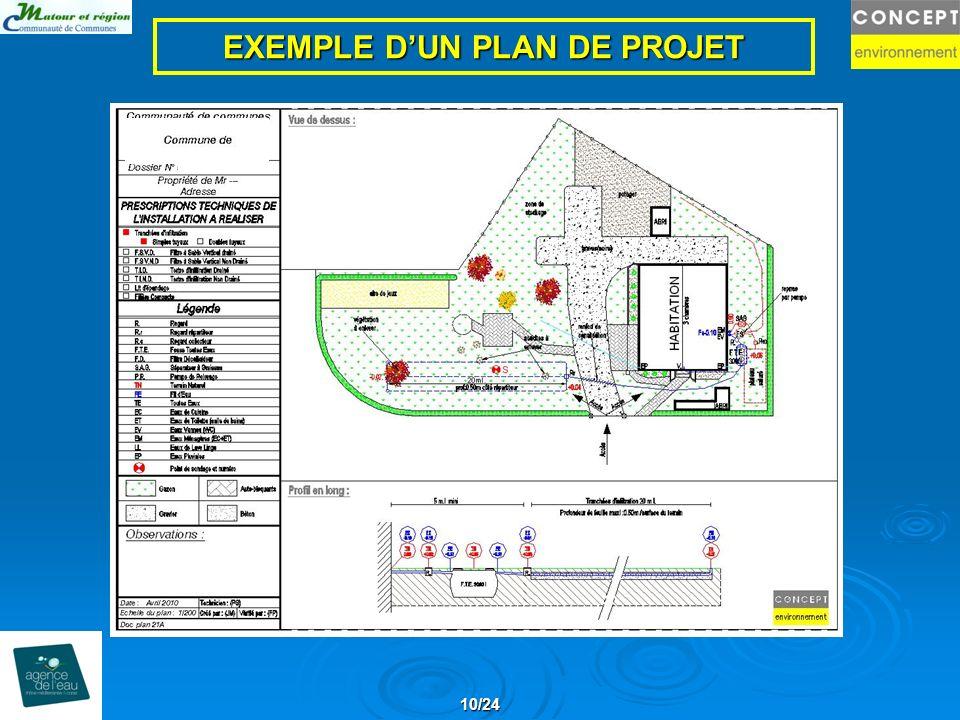 10/24 EXEMPLE DUN PLAN DE PROJET