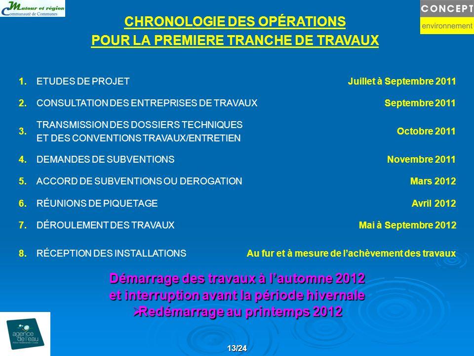 CHRONOLOGIE DES OPÉRATIONS POUR LA PREMIERE TRANCHE DE TRAVAUX 1.ETUDES DE PROJETJuillet à Septembre 2011 2.CONSULTATION DES ENTREPRISES DE TRAVAUXSep