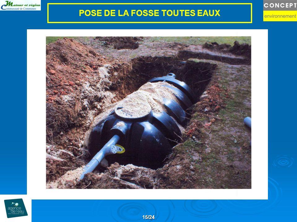 15/24 POSE DE LA FOSSE TOUTES EAUX