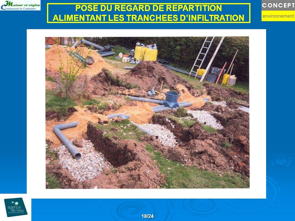 18/24 POSE DU REGARD DE REPARTITION ALIMENTANT LES TRANCHEES DINFILTRATION