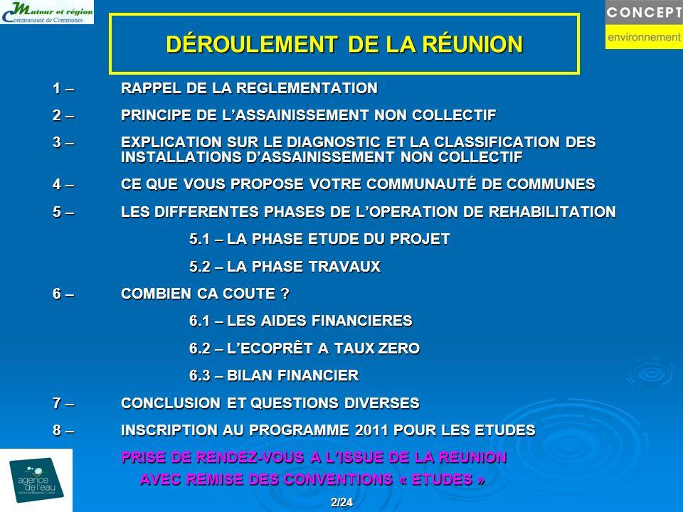 1 – RAPPEL DE LA REGLEMENTATION 2 – PRINCIPE DE LASSAINISSEMENT NON COLLECTIF 3 – EXPLICATION SUR LE DIAGNOSTIC ET LA CLASSIFICATION DES INSTALLATIONS