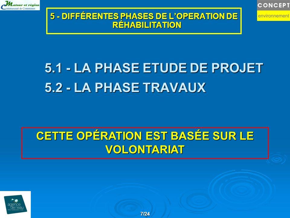 5 - DIFFÉRENTES PHASES DE LOPERATION DE RÉHABILITATION 5.1 - LA PHASE ETUDE DE PROJET 5.2 - LA PHASE TRAVAUX 7/24 CETTE OPÉRATION EST BASÉE SUR LE VOL