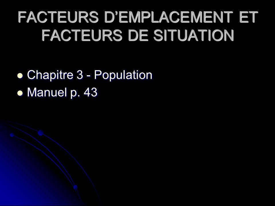 FACTEURS DEMPLACEMENT ET FACTEURS DE SITUATION Chapitre 3 - Population Chapitre 3 - Population Manuel p. 43 Manuel p. 43