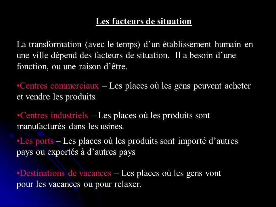 Les facteurs de situation La transformation (avec le temps) dun établissement humain en une ville dépend des facteurs de situation. Il a besoin dune f