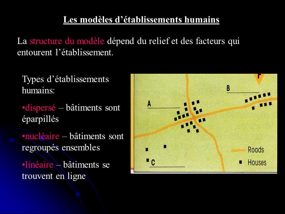 Les modèles détablissements humains La structure du modèle dépend du relief et des facteurs qui entourent létablissement. Types détablissements humain