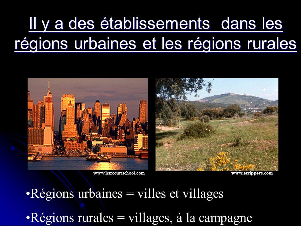 Il y a des établissements dans les régions urbaines et les régions rurales www.harcourtschool.com www.etrippers.com Régions urbaines = villes et villages Régions rurales = villages, à la campagne