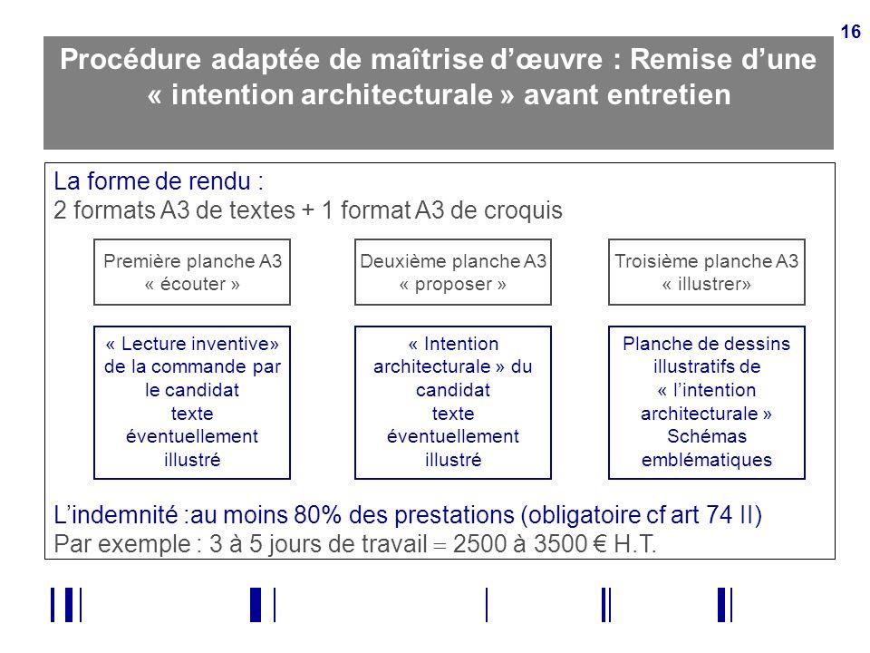 16 Procédure adaptée de maîtrise dœuvre : Remise dune « intention architecturale » avant entretien La forme de rendu : 2 formats A3 de textes + 1 form