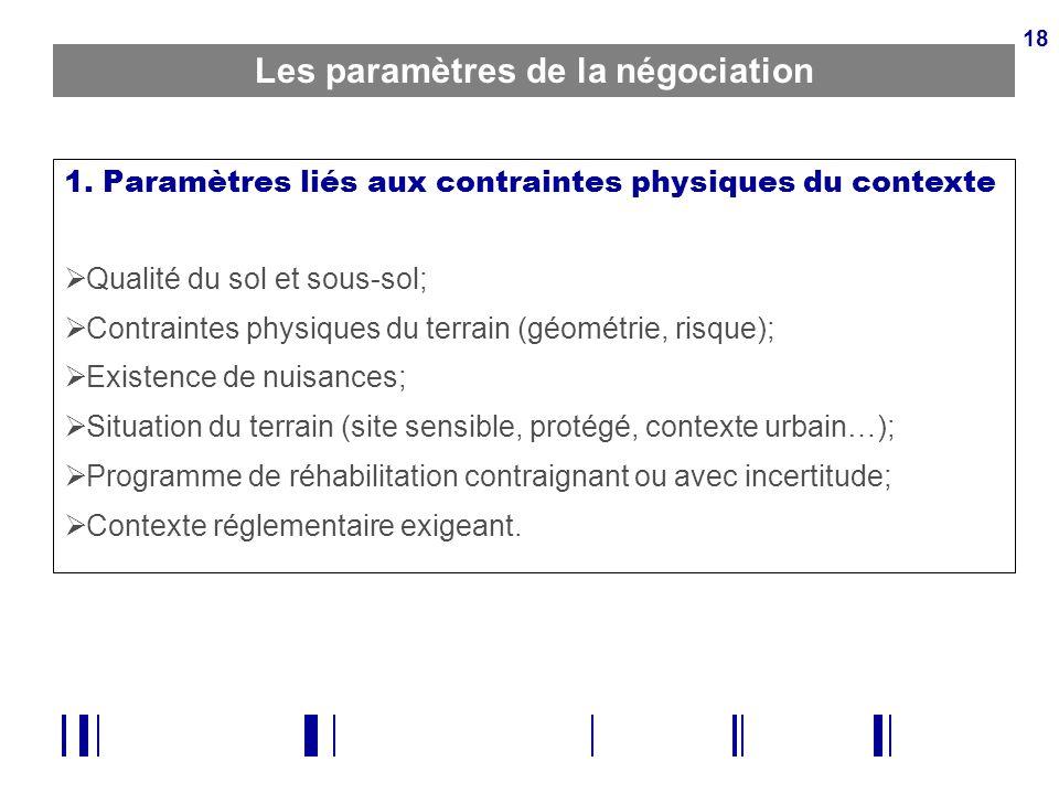 18 Les paramètres de la négociation 1. Paramètres liés aux contraintes physiques du contexte Qualité du sol et sous-sol; Contraintes physiques du terr