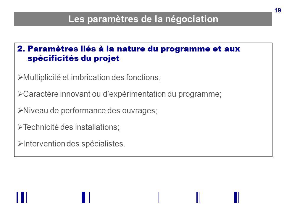 19 Les paramètres de la négociation 2. Paramètres liés à la nature du programme et aux spécificités du projet Multiplicité et imbrication des fonction