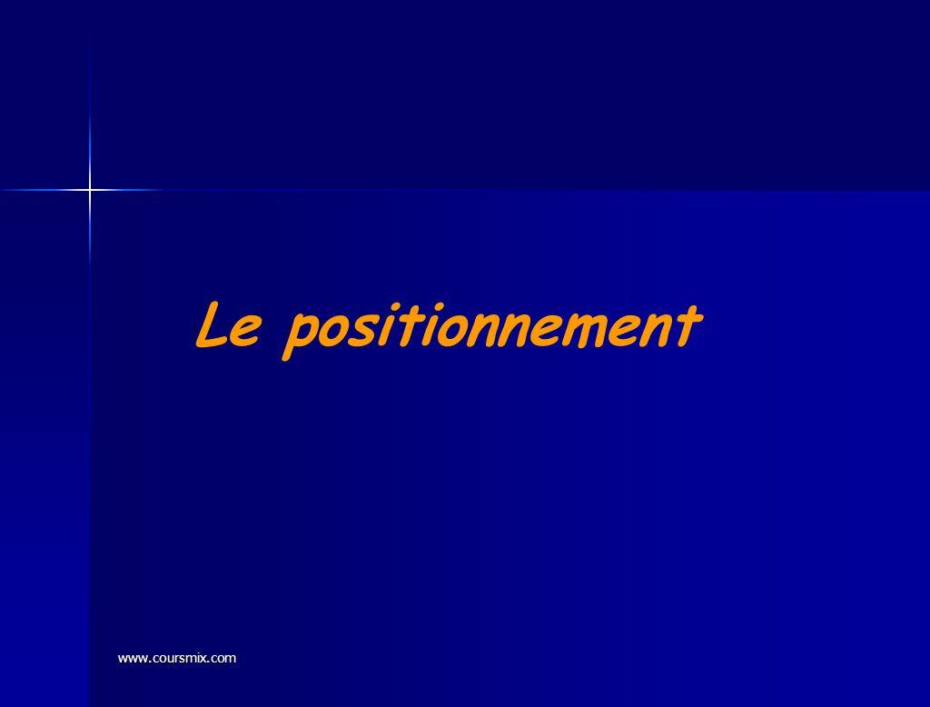 www.coursmix.com Le positionnement