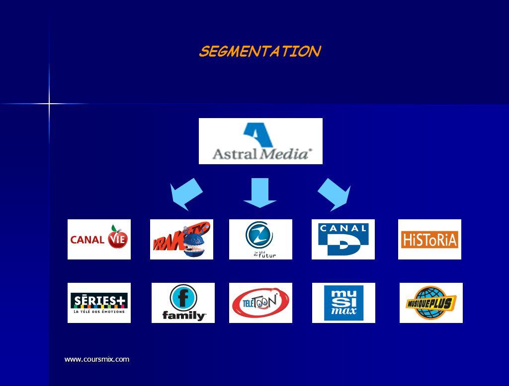 www.coursmix.com SEGMENTATION