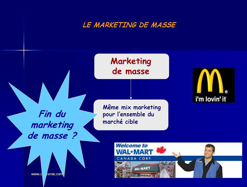 www.coursmix.com LE MARKETING DE MASSE Même mix marketing pour lensemble du marché cible Marketing de masse Fin du marketing de masse ?