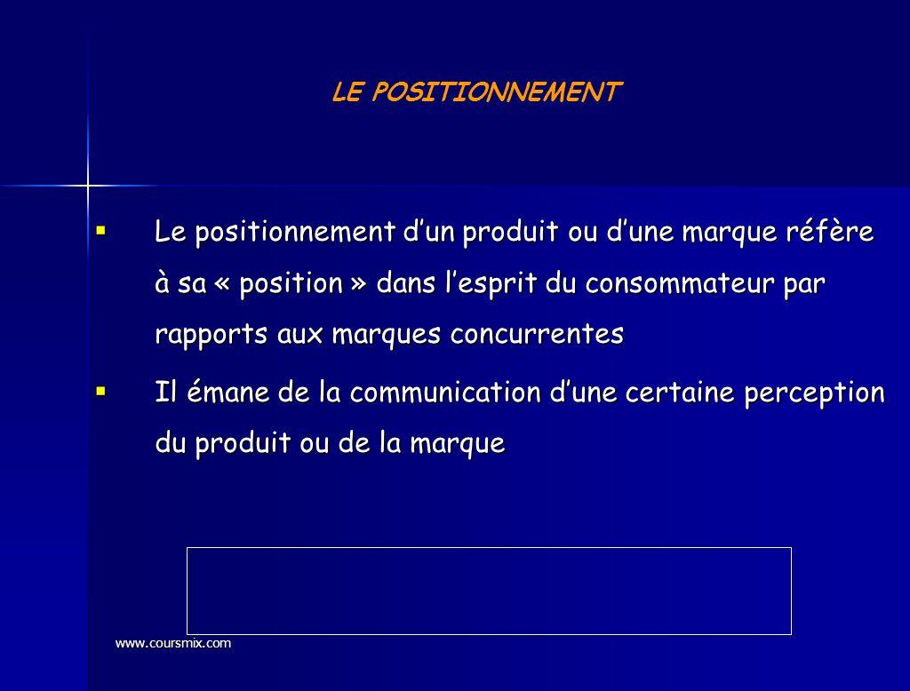 www.coursmix.com LE POSITIONNEMENT Le positionnement dun produit ou dune marque réfère à sa « position » dans lesprit du consommateur par rapports aux