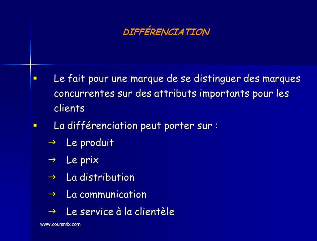 www.coursmix.com DIFFÉRENCIATION Le fait pour une marque de se distinguer des marques concurrentes sur des attributs importants pour les clients Le fa