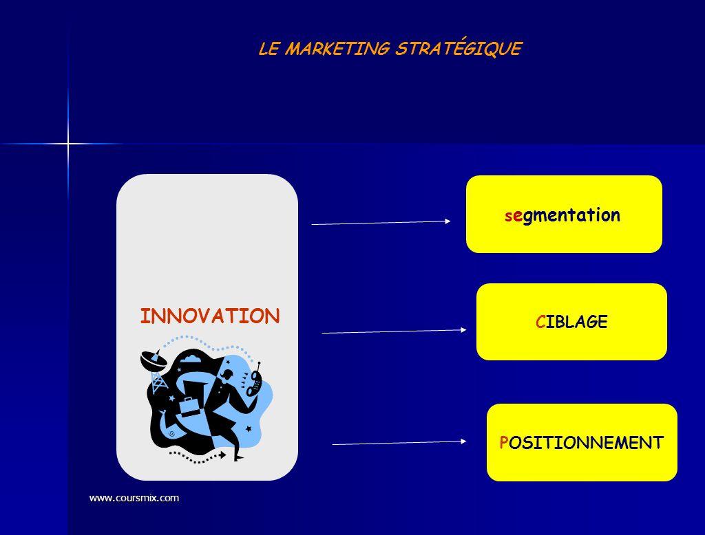 www.coursmix.com INNOVATION SEGMESEGMENT ATION NTATION s egmentation CIBLAGE POSITIONNEMENT LE MARKETING STRATÉGIQUE