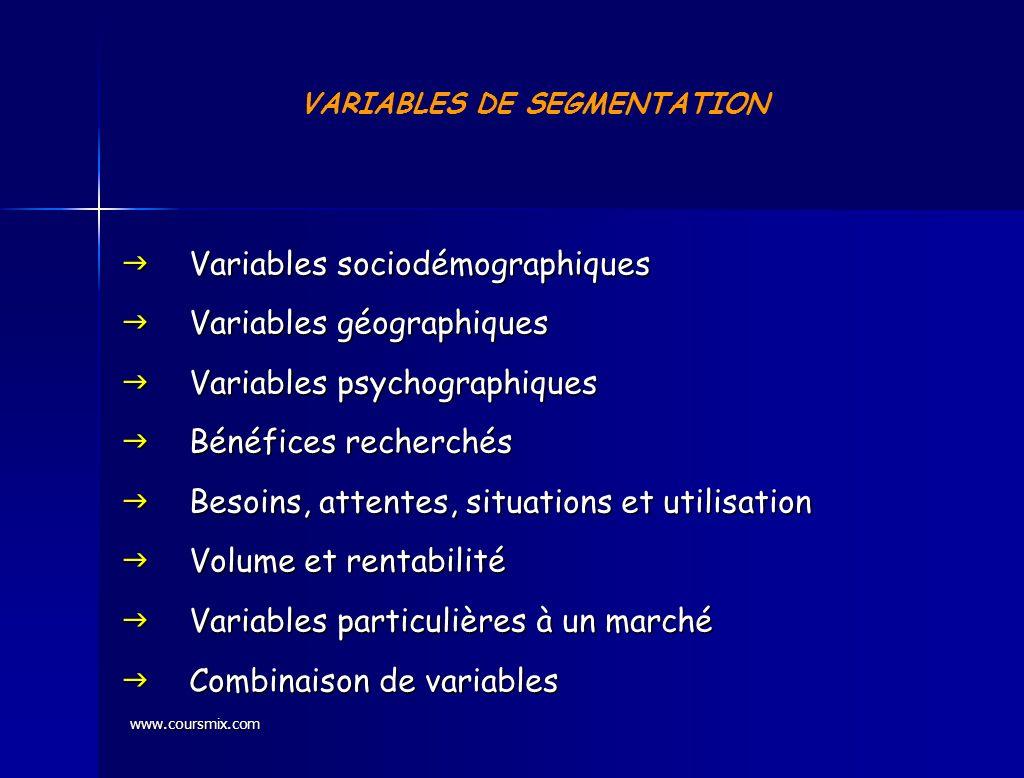 www.coursmix.com VARIABLES DE SEGMENTATION Variables sociodémographiques Variables sociodémographiques Variables géographiques Variables géographiques