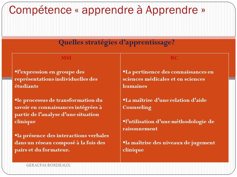 Compétence « apprendre à Apprendre » Quelles stratégies dapprentissage.