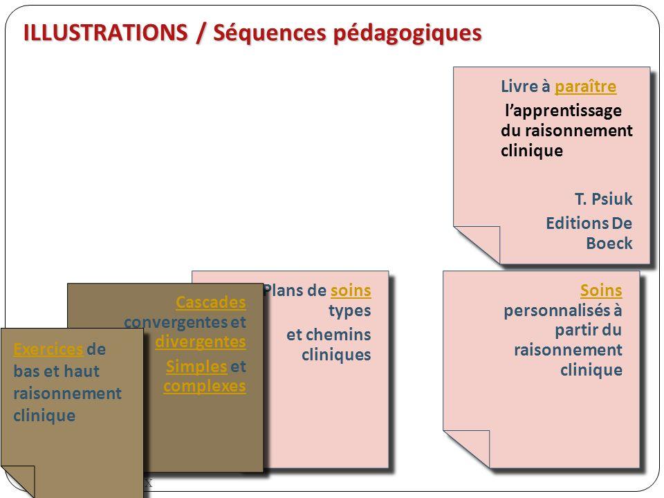 Plans de soins typessoins et chemins cliniques Plans de soins typessoins et chemins cliniques Cascades Cascades convergentes et divergentes divergentes SimplesSimples et complexes complexes Cascades Cascades convergentes et divergentes divergentes SimplesSimples et complexes complexes ExercicesExercices de bas et haut raisonnement clinique ExercicesExercices de bas et haut raisonnement clinique ILLUSTRATIONS / Séquences pédagogiques Livre à paraîtreparaître lapprentissage du raisonnement clinique T.