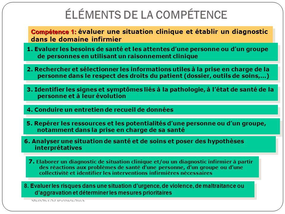 ÉLÉMENTS DE LA COMPÉTENCE Compétence 1: Compétence 1: évaluer une situation clinique et établir un diagnostic dans le domaine infirmier 1.