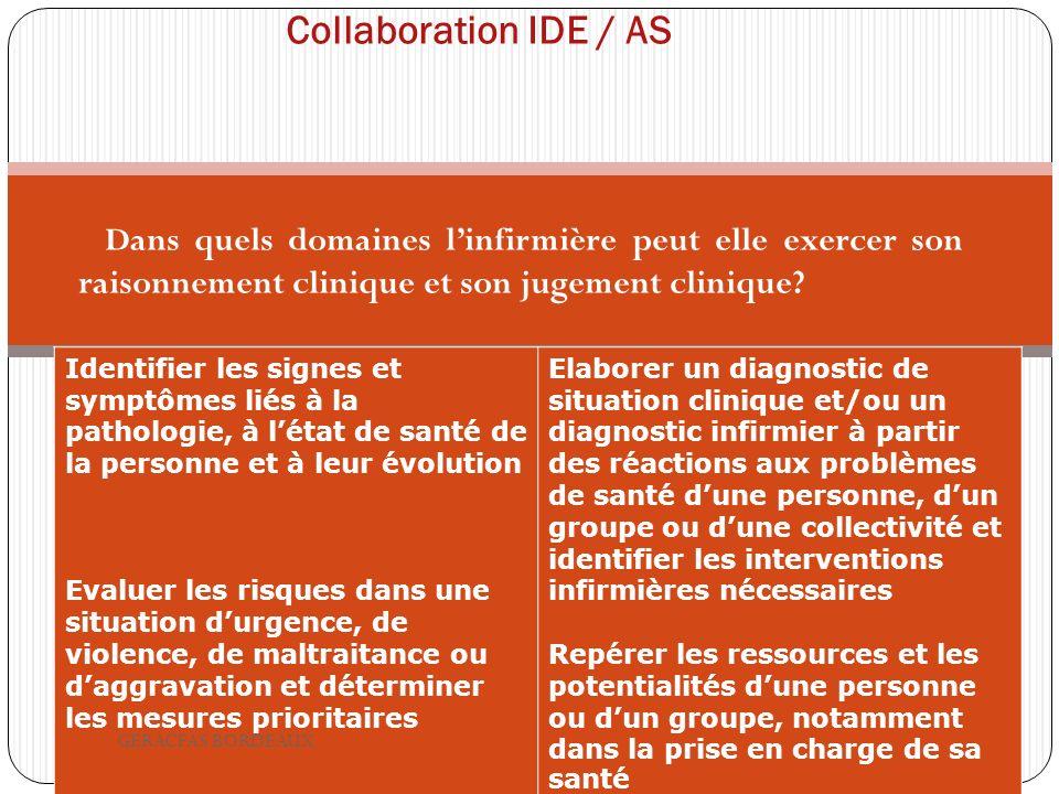 Collaboration IDE / AS Dans quels domaines linfirmière peut elle exercer son raisonnement clinique et son jugement clinique.
