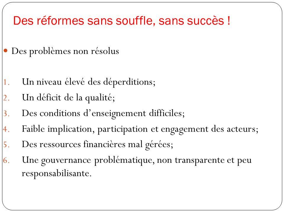 Des réformes sans souffle, sans succès . Des problèmes non résolus 1.