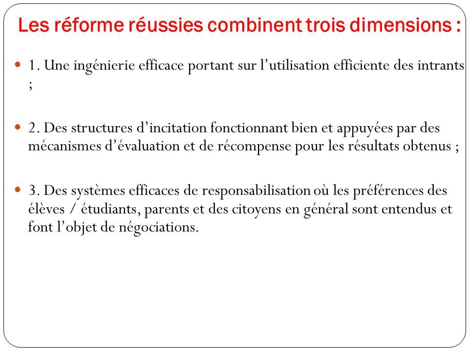 Les réforme réussies combinent trois dimensions : 1.