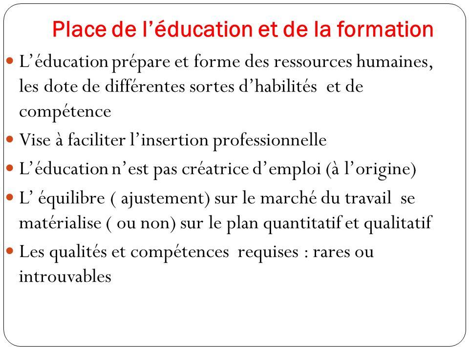 Caractéristiques du marché du travail et implications pour léducation 1.