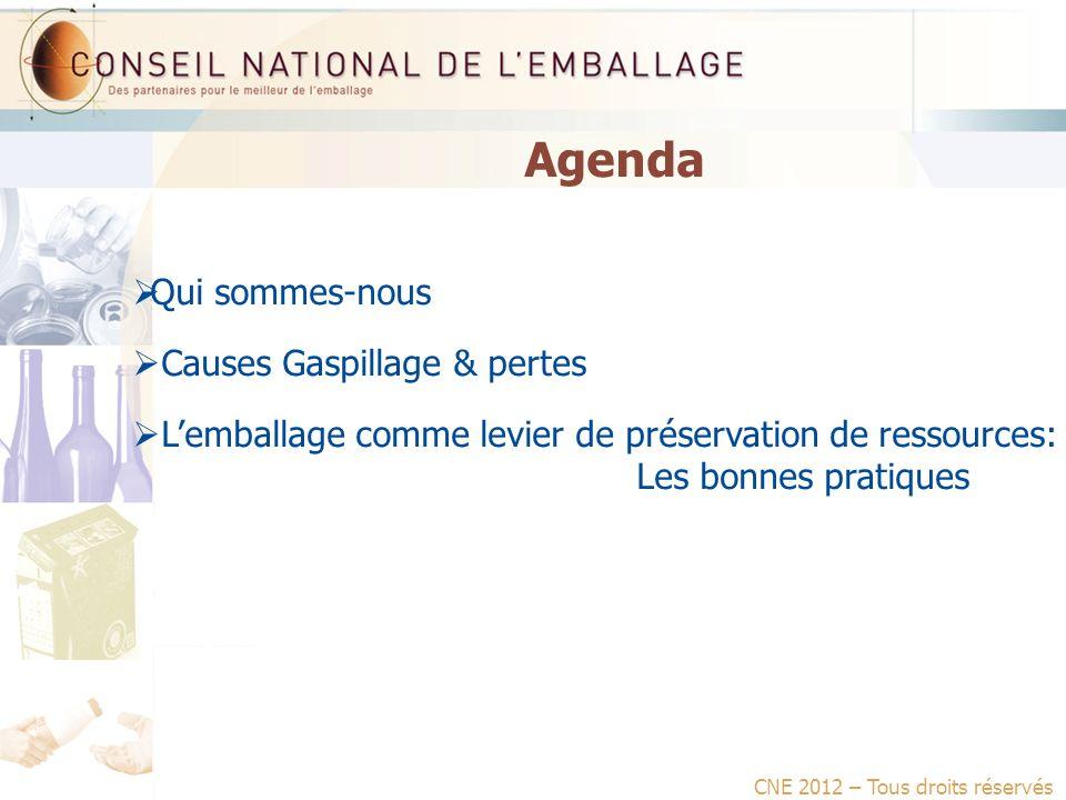 Agenda Qui sommes-nous Causes Gaspillage & pertes Lemballage comme levier de préservation de ressources: Les bonnes pratiques CNE 2012 – Tous droits réservés