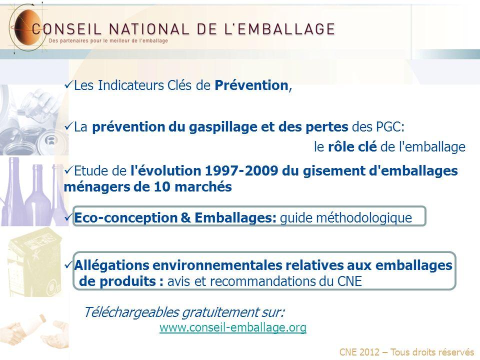 Merci de votre attention Conseil National de lEmballage 01 53 64 80 30 bsiri@conseil-emballage.org www.conseil-emballage.org CNE 2012 – Tous droits réservés