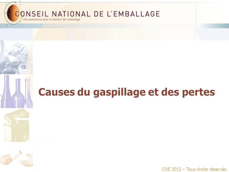 Causes du gaspillage et des pertes CNE 2012 – Tous droits réservés