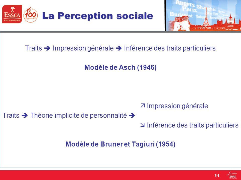 La Perception sociale Traits Impression générale Inférence des traits particuliers Modèle de Asch (1946) Impression générale Traits Théorie implicite
