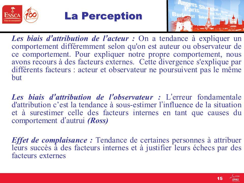 La Perception Les biais d attribution de l acteur : On a tendance à expliquer un comportement différemment selon qu'on est auteur ou observateur de ce
