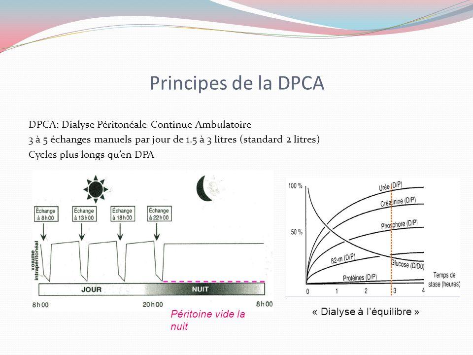 Principes de la DPCA DPCA: Dialyse Péritonéale Continue Ambulatoire 3 à 5 échanges manuels par jour de 1.5 à 3 litres (standard 2 litres) Cycles plus