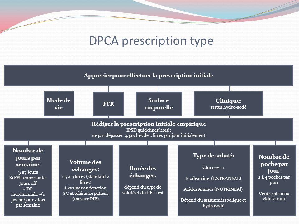 DPCA prescription type Apprécier pour effectuer la prescription initiale FFR Surface corporelle Clinique: statut hydro-sodé Mode de vie Rédiger la pre